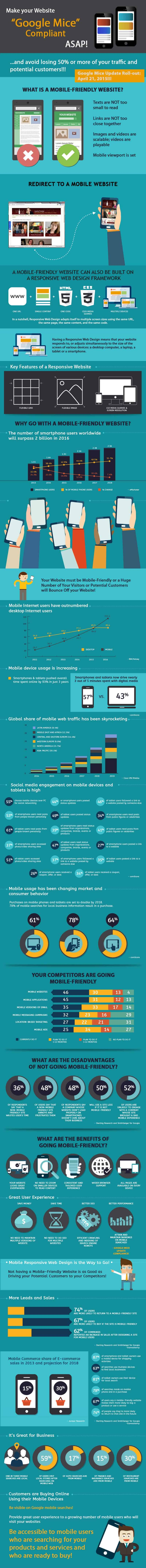 google-mobile-friendly-infographic
